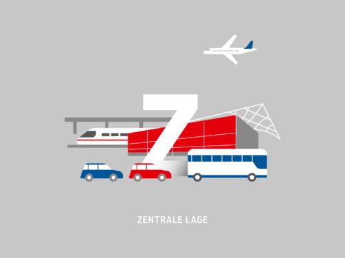 Z - Zentrale Lage